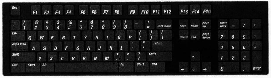 Using special keys on the computer keyboard