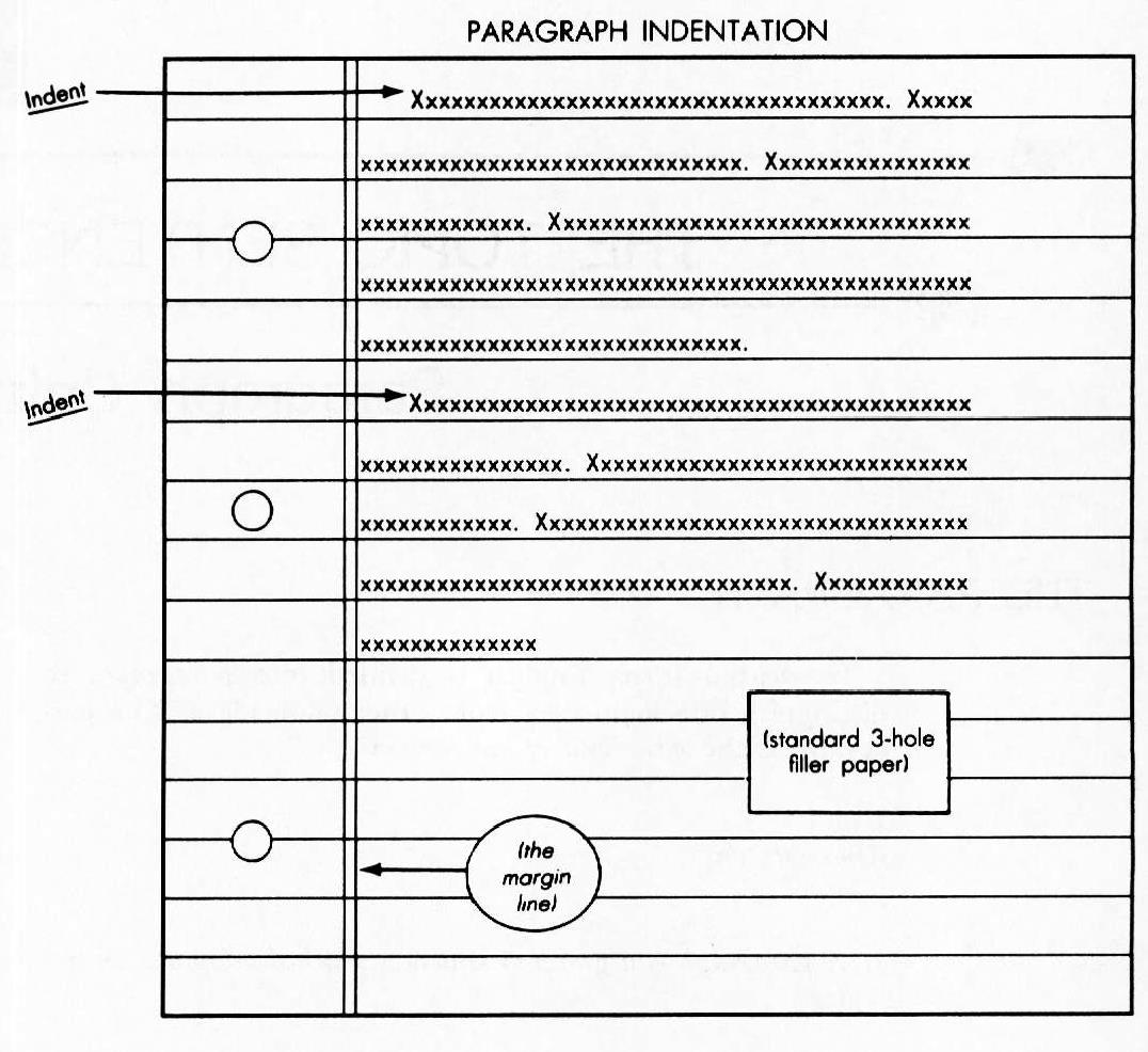 Paragraph and Indentation